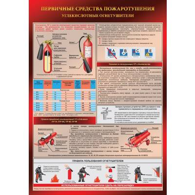Знаки электробезопасности, плакаты Россия